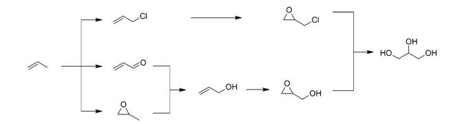 glycerin-la-gi-6.jpg